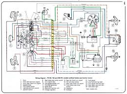 f3b7a46d1c9b25e2aa1a62c7258e01a3 vespa wiring diagram, no battery, no starter vespa pinterest on vespa wiring diagram