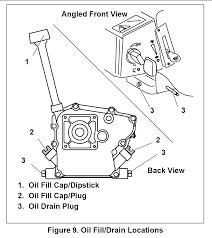 Where is the oil drain plug on a 5.5 HP Tecumseh LH1955P on a Toro ...