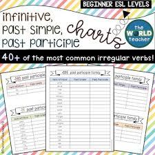 Esl Irregular Verbs Chart Infinitive Past Simple Past Participles