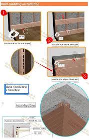 waterproof exterior wall panels building material wpc cladding details panel for composite lumber trek deck
