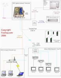 rj45 socket wiring diagram uk cat 6 rj45 wire arrangement and jack  at Category 5e Keystone Jack Wiring Diagram Free Download