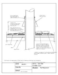 Shingleing a roof penetration