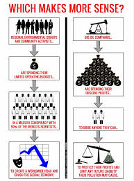 Grist Idea Of Change A No Makes Hoax The Sense Climate Infographic