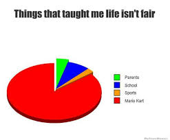 Things That Taught Me Life Isn't Fair | WeKnowMemes via Relatably.com