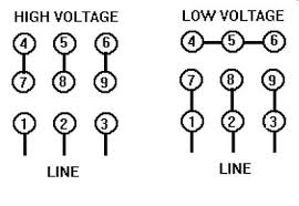 230 460 motor wiring diagram wiring diagrams best 230 460 motor wiring diagram