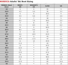 Ski Boot Size Chart Youth Ski Boot Size Chart Youth Lovely Ski Boot Size Chart Mm