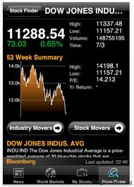 Stock Quote Apps Enchanting Top 48 Free IPhone Apps For Stock Market Quotes