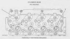 3208 cat engine diagram online wiring diagram 3204 cat engine diagram 5 8 spikeballclubkoeln de u2022 3208