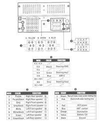 2011 kia optima wiring diagram 30 wiring diagram images wiring 2007 kia rio radio wiring diagram wiring diagram and schematic 2004 kia optima stereo wiring diagram