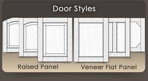 raised panel cabinet door styles. Traditional Mortise \u0026 Tenon Door Styles Raised Panel Cabinet P