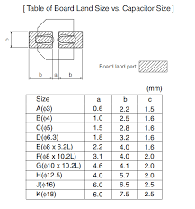 Smd Capacitor Size Chart Smd Capacitor