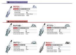Yamaha Spark Plug Chart Racing Spark Plugs Ngk Spark Plugs Australia Iridium