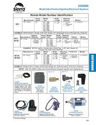 Outboard Motor Shaft Length Chart Outboard Honda Manualzz Com