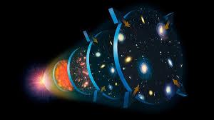 Resultado de imagen de El Big Bang surgió de una singularidad