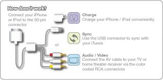 apple 30 pin wiring diagram apple image wiring diagram iphone 5 usb cable schematic jodebal com on apple 30 pin wiring diagram