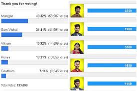 Super Singer 7 winner: Punya or Murugan? Here is the answer