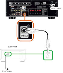 home theatre subwoofer wiring diagram solidfonts best home theater wiring diagram custom instalations nilza net