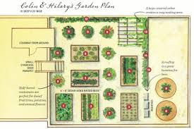tips for starting a rooftop garden