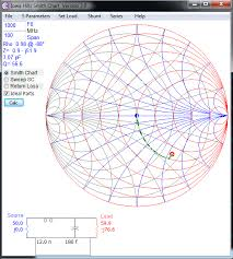 Resolved Cc1350 Relation Between Antenna Matching And