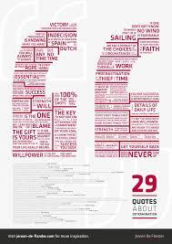 Willpower Quotes Custom Determination Quotes 48 Cool Determination Quotes To Give You A Boost