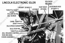 lincoln sa 200 idler troubleshooting technical manuals lincoln sa 200 idler pc board at Sa 200 Wiring Diagram