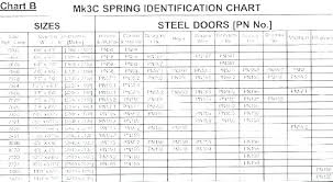 Graf Size Chart Door Sizing Chart Mdegraf Co