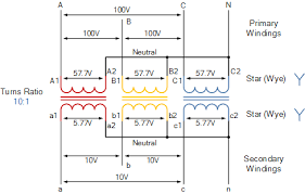 Electrical transformer diagram Single Phase Three Phase Transformer Electronicstutorials Transformer Basics And Transformer Principles