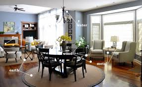Decoration Interior Design Feng Shui Living Room With Decoration House Living Room With Sitting 65