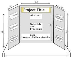 tri fold board size model exibition sci fair