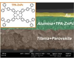 Soluble tetratriphenylamine Zn phthalocyanine as Hole Transporting Material  for Perovskite Solar Cells - ScienceDirect
