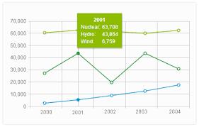 Charts Telerik Ui For Asp Net Mvc Controls Telerik