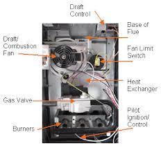trane heater parts. trane heater parts