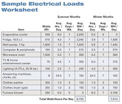 Heat Load Calculator Spreadsheet Excel Calculation Heating