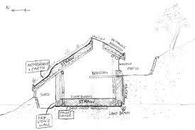 How To Build A Hobbit House Wofati Eco Building