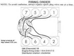 spark plug wiring diagram buick roadmaster spark plug wire Spark Plug Wiring Diagram spark plug wire diagram chevy spark image spark plug wire routing 350 chevy images spark plug spark plug wiring diagrams automotive