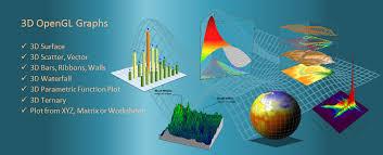 3d Chart Software Free Download Originlab Origin And Originpro Data Analysis And