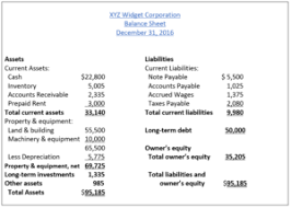 balance sheet vs income statement comparison between a balance sheet and an income statement