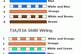 cat5e wiring diagram straight through images rj11 wiring diagram rj11 wiring diagram cat5 ojohnsoncomweb21cat5htm cat 5 jack color code for and wiring diagram for rj45 cat 6 cat6 568b ether cable