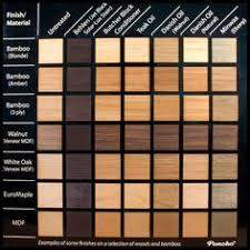 different types of furniture wood. comparing stains on laser cut wood ponoko different types of furniture d