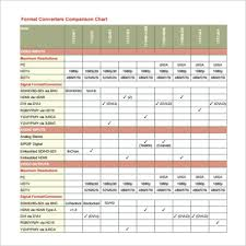 Coax Comparison Chart 48 Free Comparison Chart Templates Word Ppt Excel Pdf