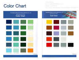Maydos Oil Based Epoxy Resin Industrial Floor Paint For Workshop Floor Coating Manufacturer View Industrial Floor Paint Maydos Product Details From