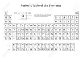 Chemistry Chart Template Periodic Table Of Elements Vector Template For School Chemistry 16