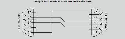 micrologix 1400 wiring diagram wiring diagram and schematic design how do i integrate allen bradley slc500 to verbatim gateway via