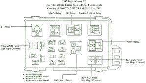 nissan frontier fuse box diagram furthermore 2007 toyota matrix fuse 2003 toyota matrix fuse box diagram toyota camry fuse box diagram furthermore 1991 toyota celica wiring rh masinisa co