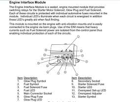 fg wilson engine interface module wiring diagram fg showing post media for fuel solenoid symbol symbolsnet com on fg wilson engine interface module