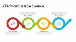 Flow Template Arrow Circle Flow Diagram Powerpoint Template And Keynote