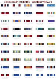 Military Ribbons Chart Military Ribbon Builder Ignorengeng Site