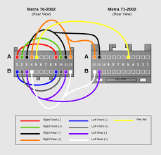 1996 chevy blazer wiring diagram 1996 image wiring 1996 chevy blazer stereo wiring diagram wiring diagram on 1996 chevy blazer wiring diagram