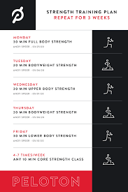 strength plan pleted the