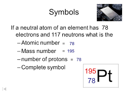 "Atomic Structure Unit 3 Atoms and Molecules ""The idea that matter ..."